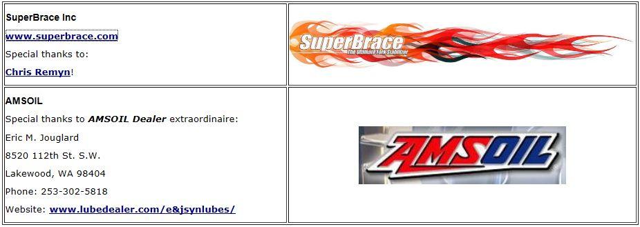 2009 Race Assistance