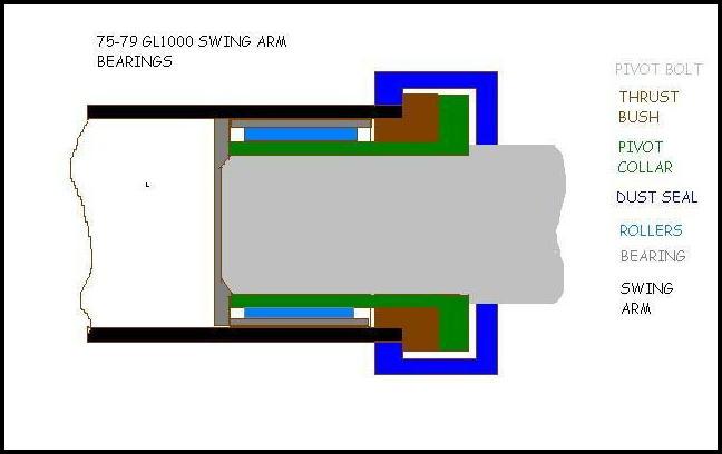 John Evans GL1000 Bearing Diagram